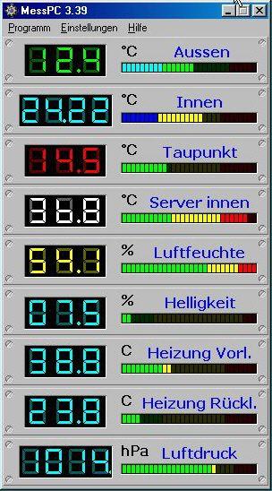220 Berwachung Serverraum Temperatur Serverschrank Netzwerk